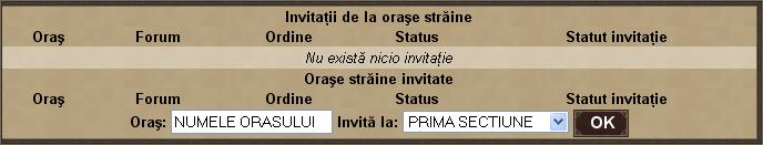 Forum oras Partajareforum